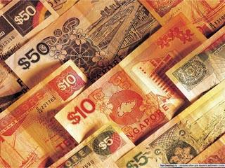 Значение денег