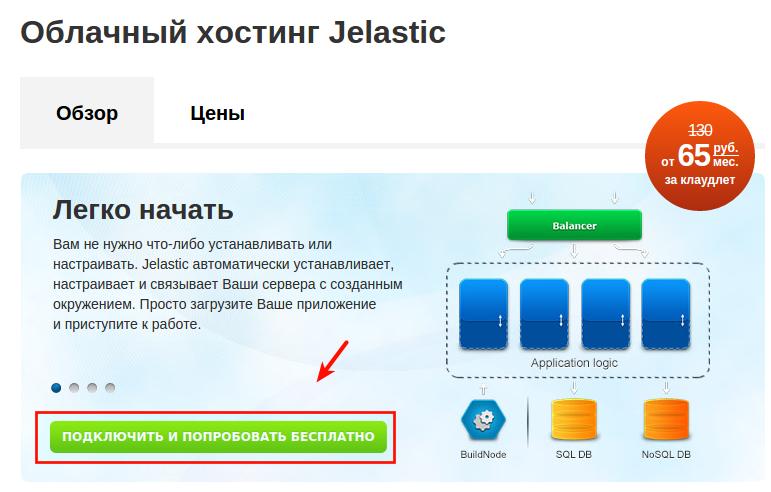 Облачный хостинг Jelastic