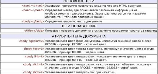 Служебные теги HTML с параметрами